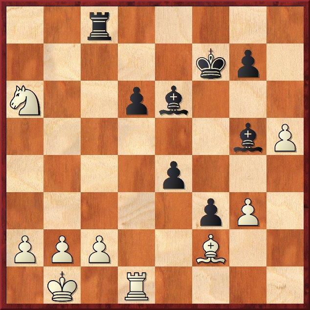 Dijagram 3 za analiziranu partiju (1)