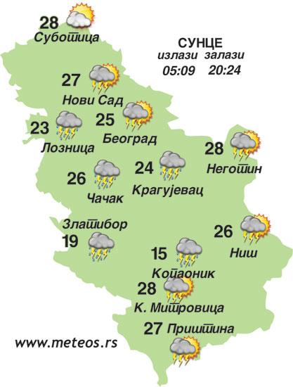 Srbija vreme 17.jul/meteos.rs