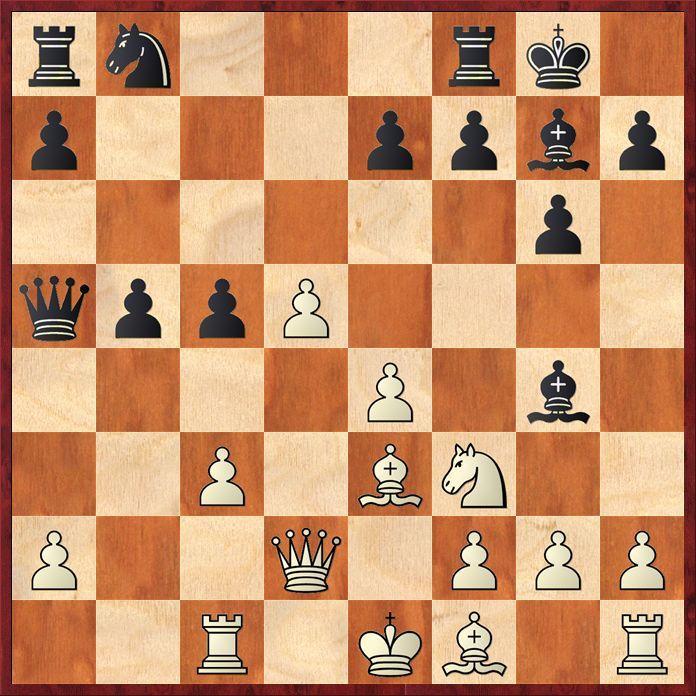 Dijagram 1 za analiziranu partiju_1