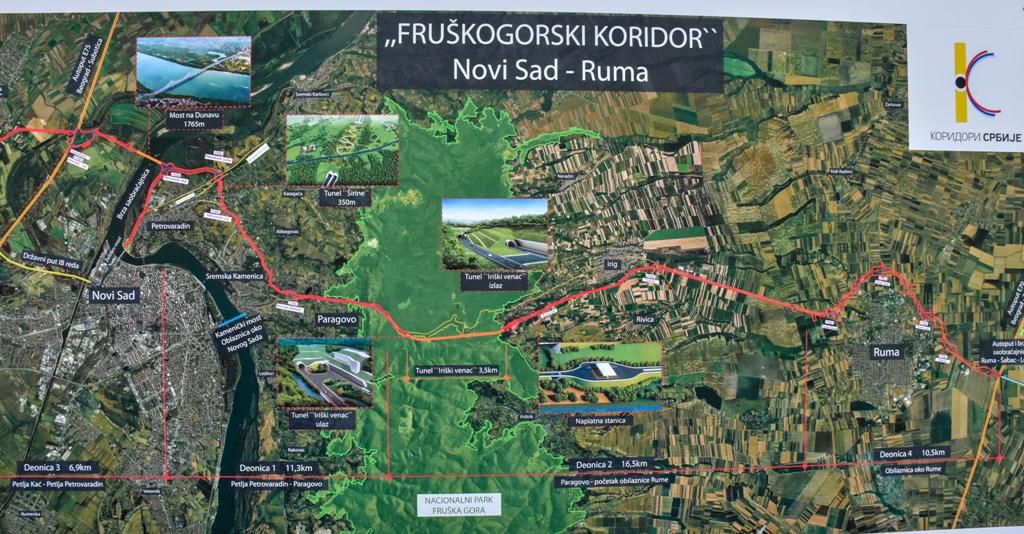 Fruskogorski koridor