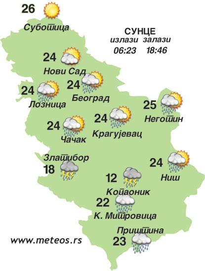 Vreme Srbija/meteos.rs