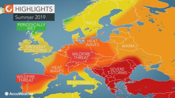prognoza evropa