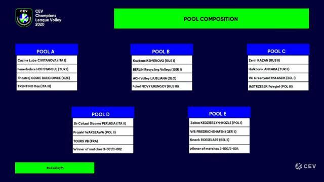 ChampionsLeaguePoolsMen